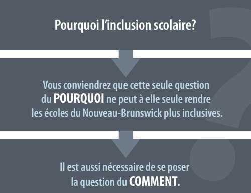 Les fondements de l'inclusion scolaire reposent sur la question du POURQUOI